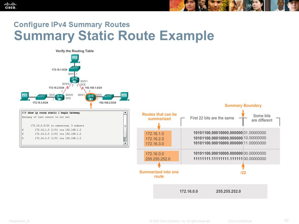 Configure IPv4 Summary Routes Summary Static Route Example
