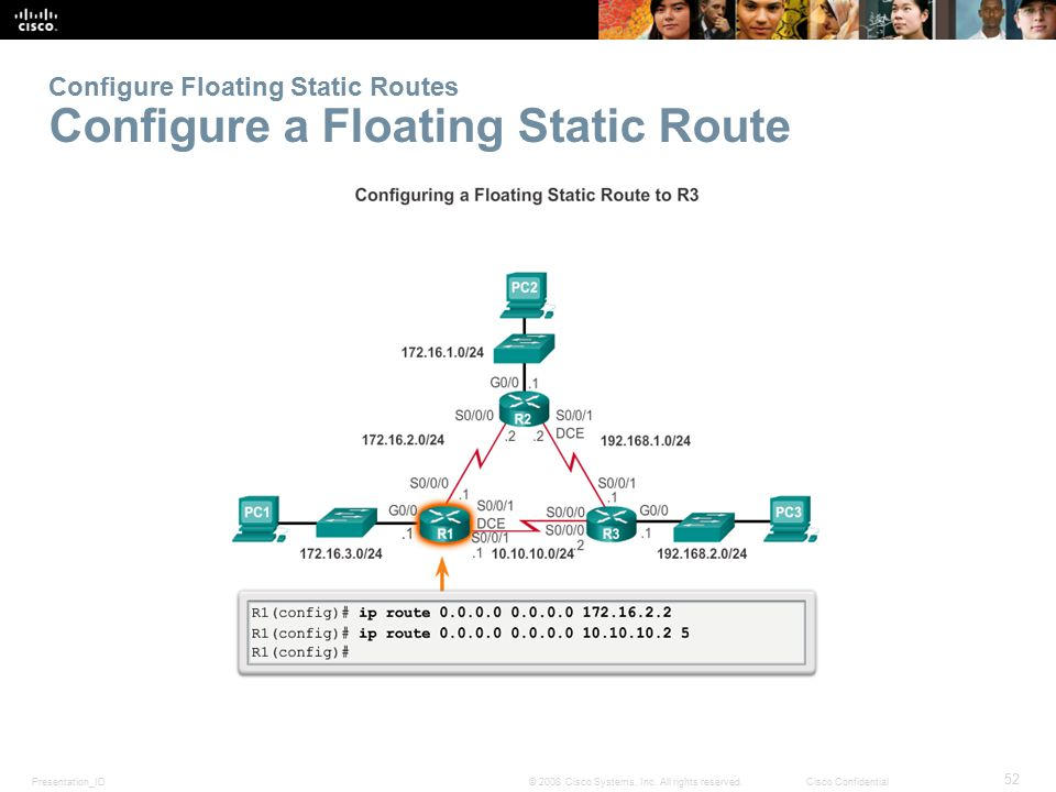 Configure Floating Static Routes Configure a Floating Static Route