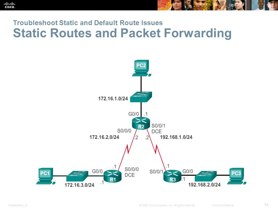 Troubleshoot Static and Default Route Issues Static Routes and Packet Forwarding