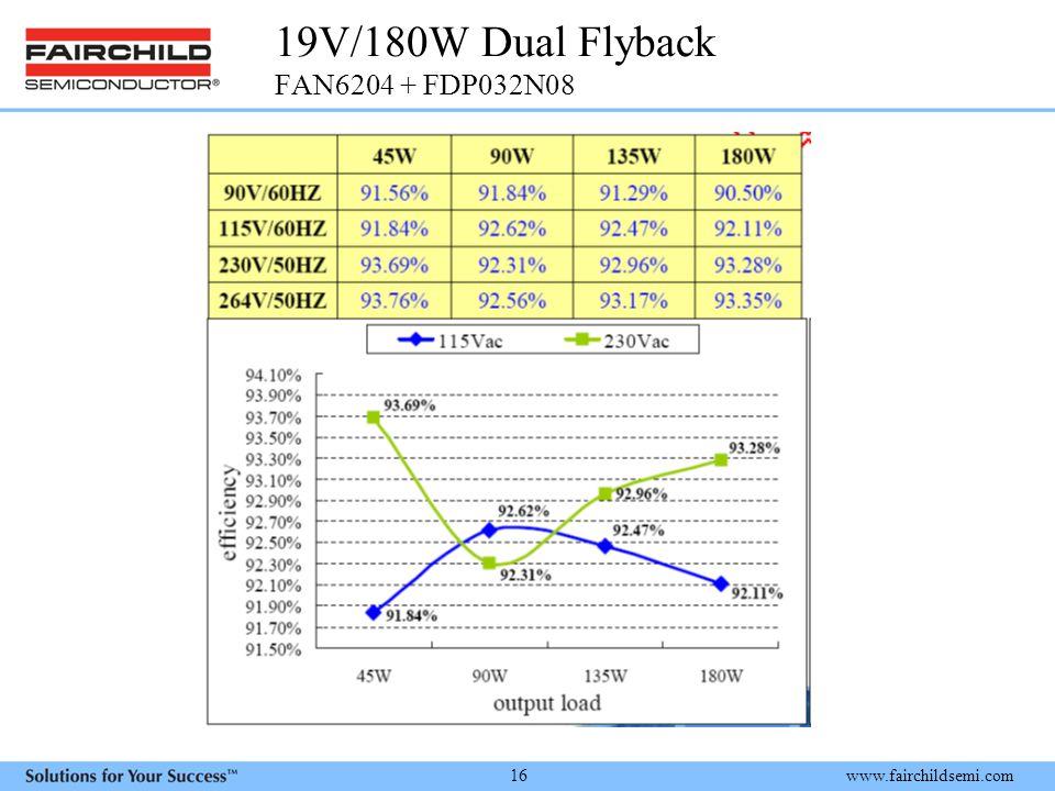 19V/180W Dual Flyback FAN6204 + FDP032N08