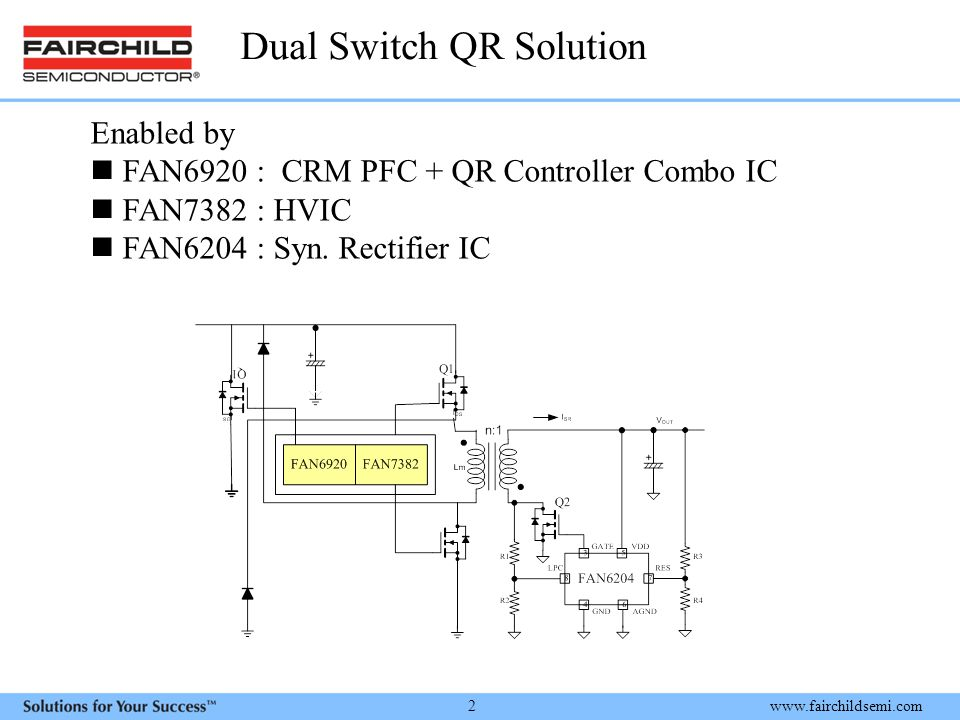Dual Switch QR Solution