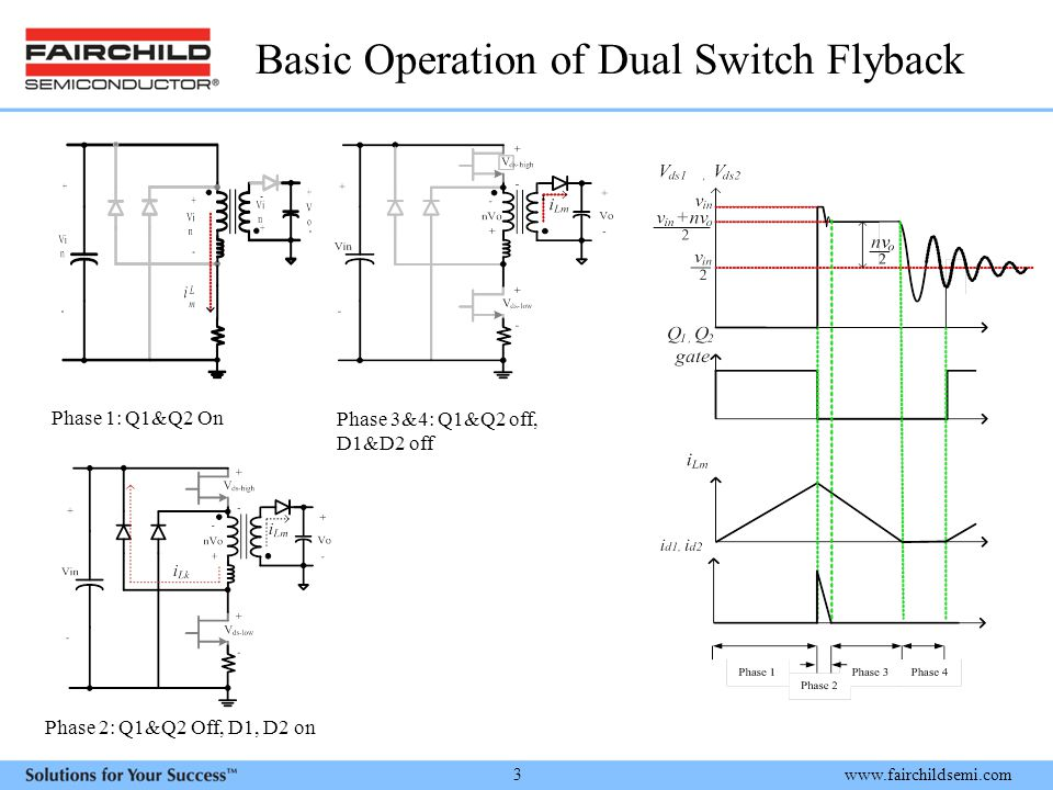 Basic Operation of Dual Switch Flyback
