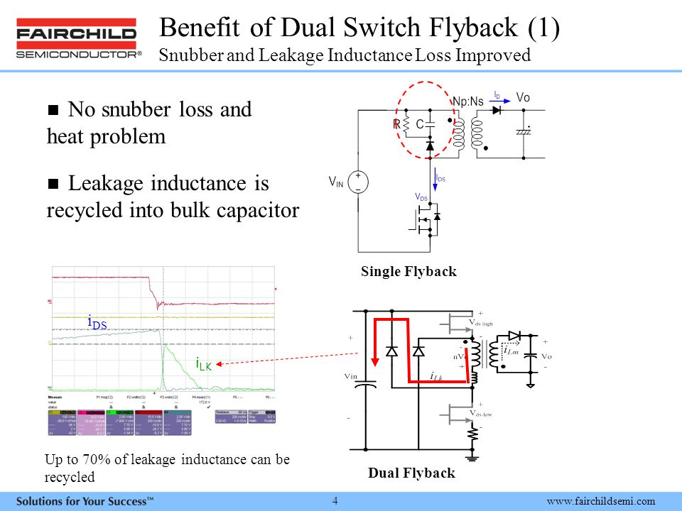 Benefit of Dual Switch Flyback (1) Snubber and Leakage Inductance Loss Improved
