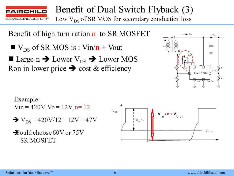 Benefit of Dual Switch Flyback (3) Low VDS of SR MOS for secondary conduction loss