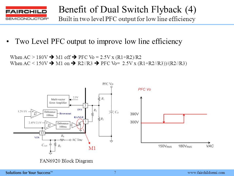 Benefit of Dual Switch Flyback (4) Built in two level PFC output for low line efficiency