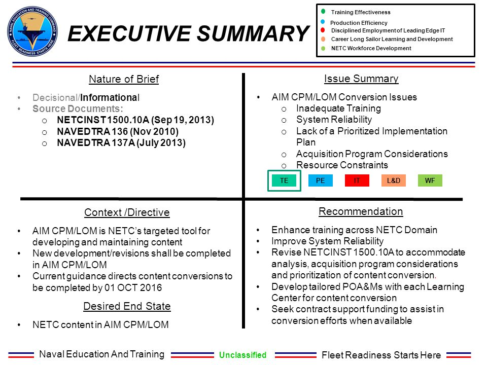 EXECUTIVE SUMMARY Nature of Brief Issue Summary Context /Directive