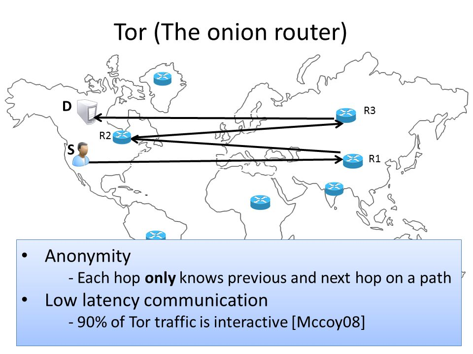 Tor (The onion router) Anonymity Low latency communication
