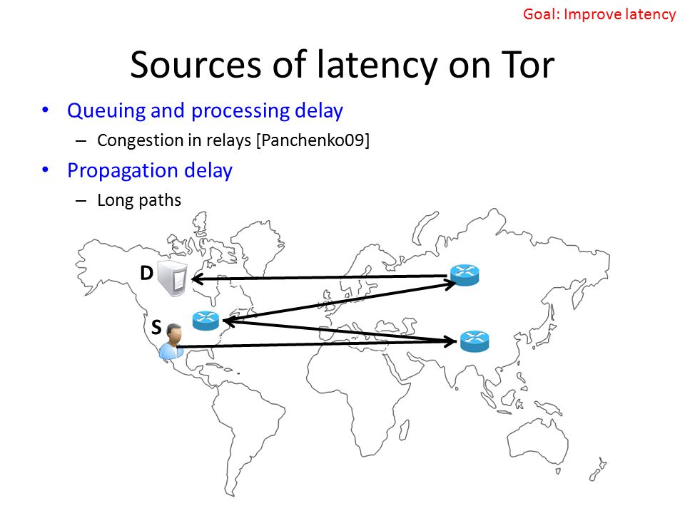 Sources of latency on Tor