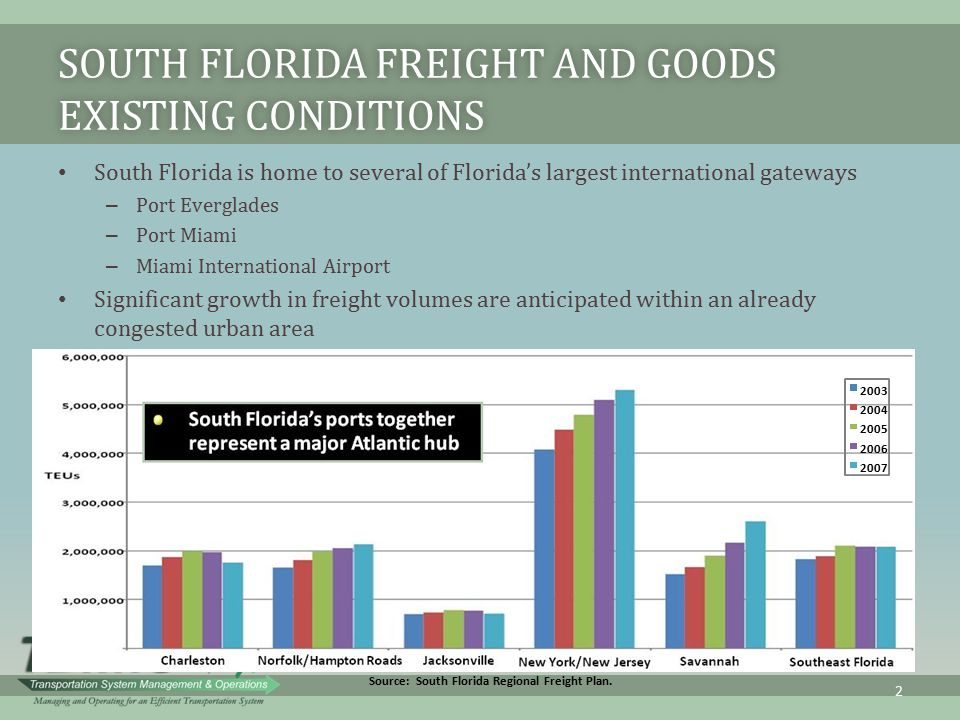 South Florida Freight and Goods Existing Conditions