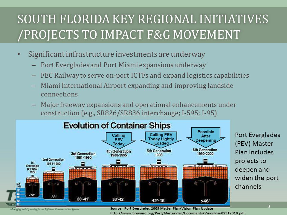 South Florida Key Regional Initiatives /Projects to Impact F&G Movement