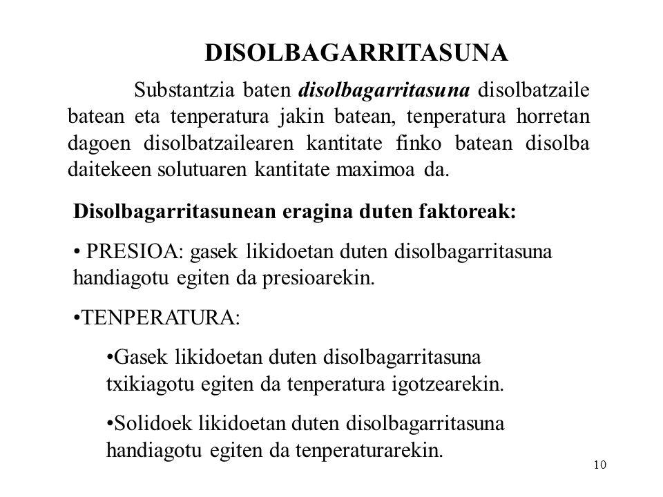 DISOLBAGARRITASUNA