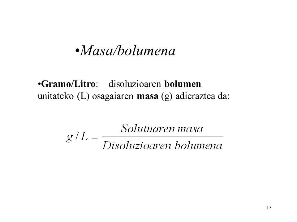 Masa/bolumena Gramo/Litro: disoluzioaren bolumen unitateko (L) osagaiaren masa (g) adieraztea da:
