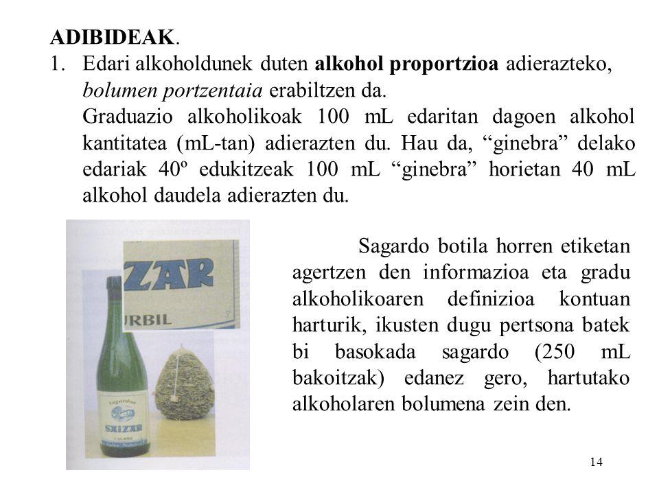 ADIBIDEAK. Edari alkoholdunek duten alkohol proportzioa adierazteko, bolumen portzentaia erabiltzen da.