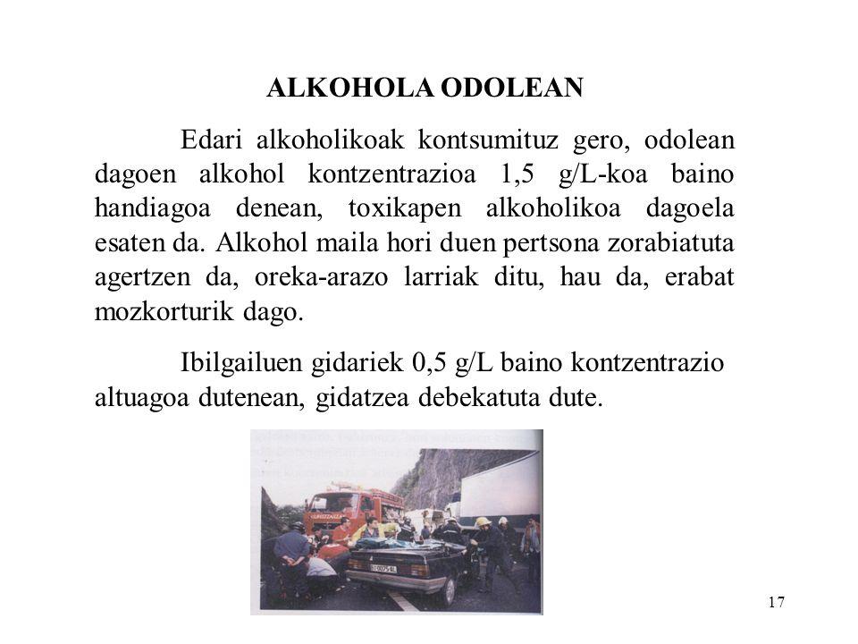 ALKOHOLA ODOLEAN