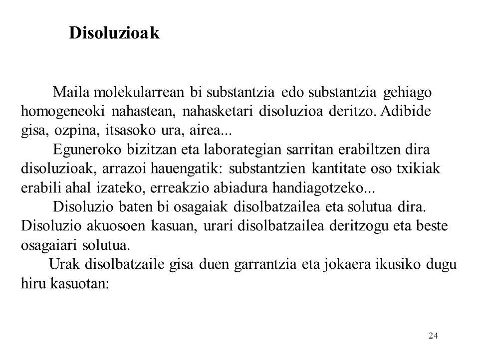 Disoluzioak