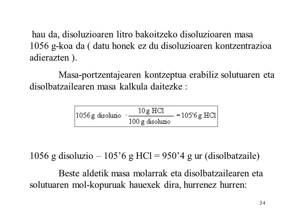 hau da, disoluzioaren litro bakoitzeko disoluzioaren masa 1056 g-koa da ( datu honek ez du disoluzioaren kontzentrazioa adierazten ).