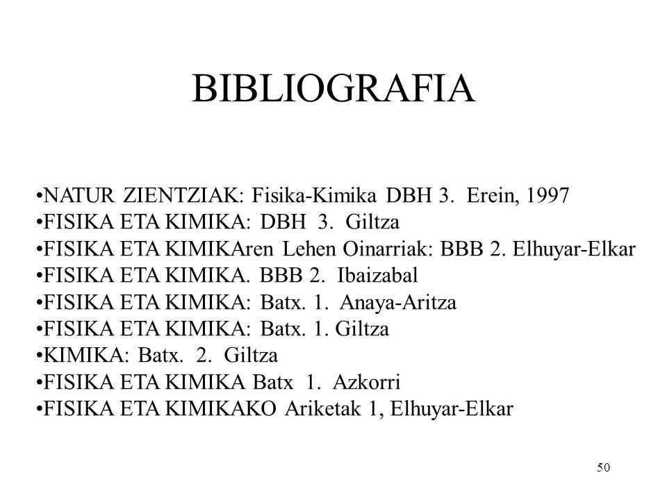 BIBLIOGRAFIA NATUR ZIENTZIAK: Fisika-Kimika DBH 3. Erein, 1997
