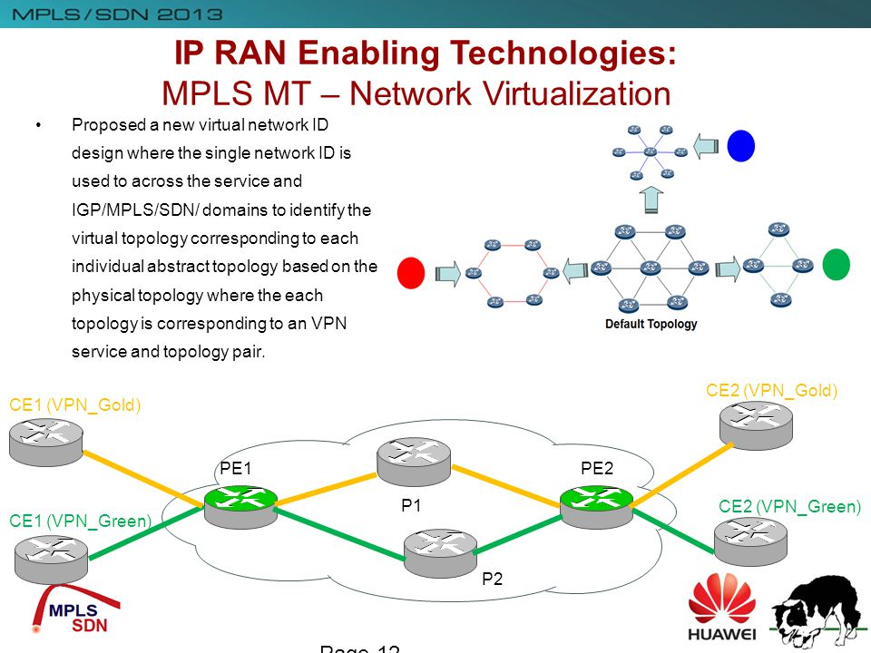 IP RAN Enabling Technologies: MPLS MT – Network Virtualization