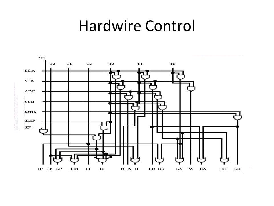 Hardwire Control