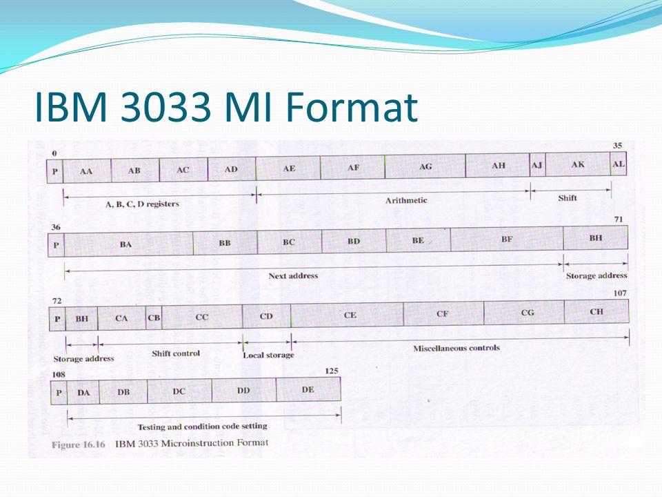 IBM 3033 MI Format