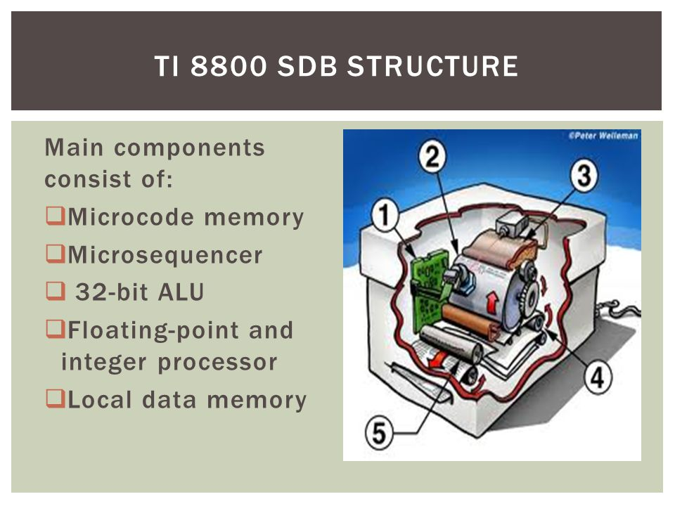 TI 8800 SDB Structure Main components consist of: Microcode memory