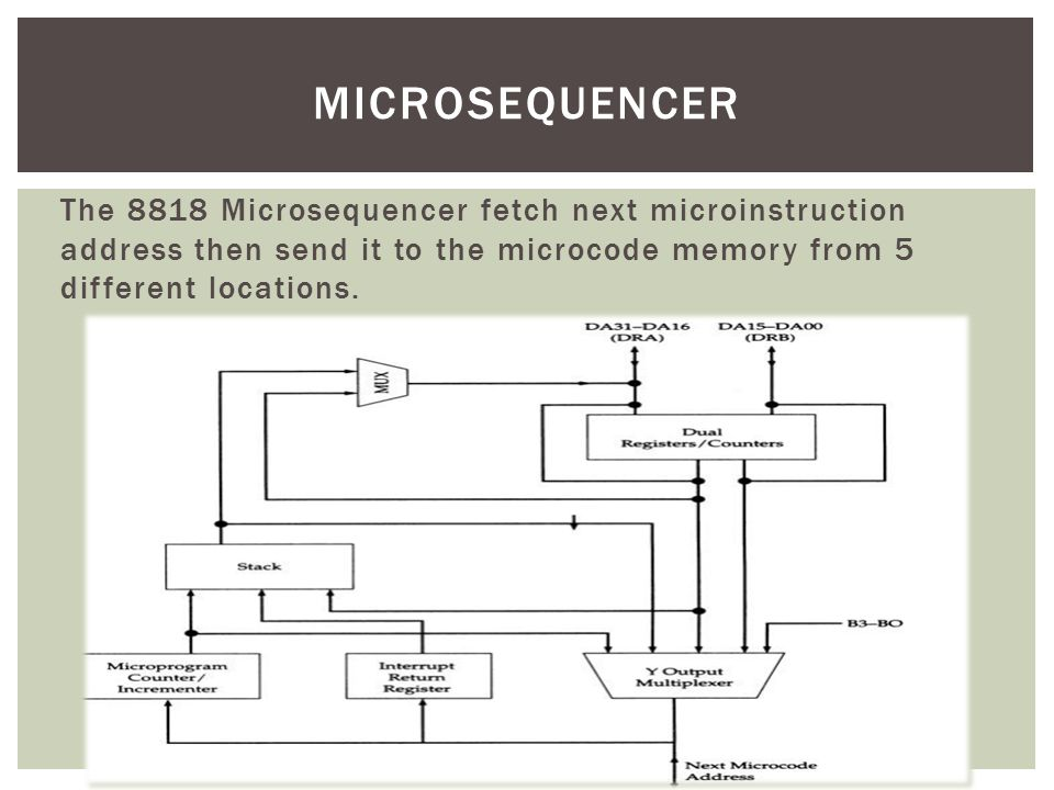 Microsequencer The 8818 Microsequencer fetch next microinstruction address then send it to the microcode memory from 5 different locations.