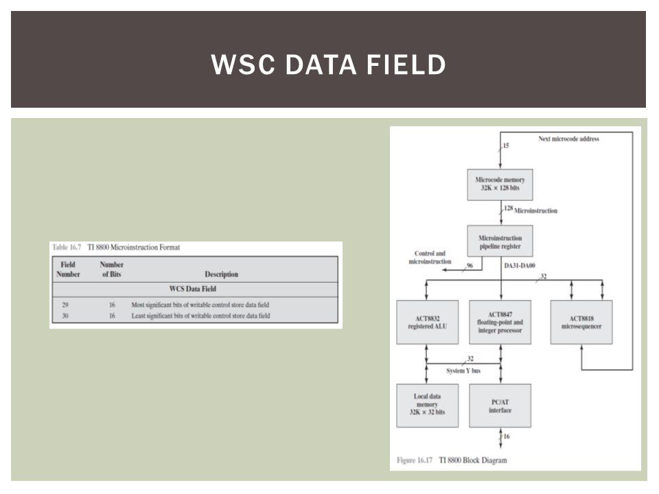 WSC Data field