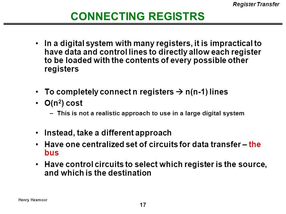 Register Transfer CONNECTING REGISTRS.