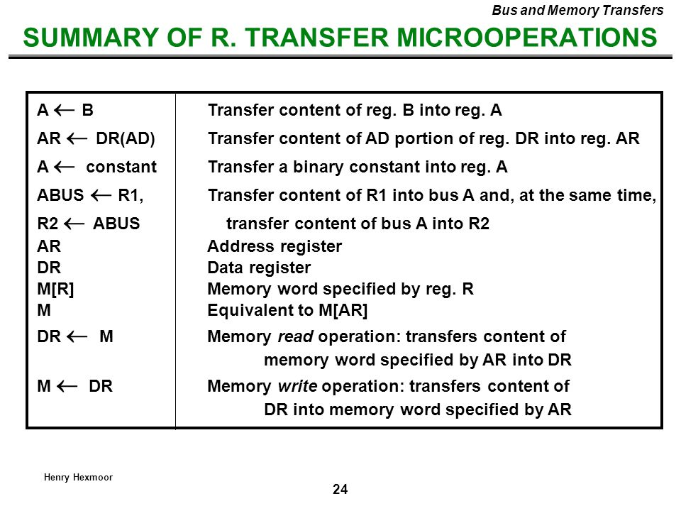 SUMMARY OF R. TRANSFER MICROOPERATIONS