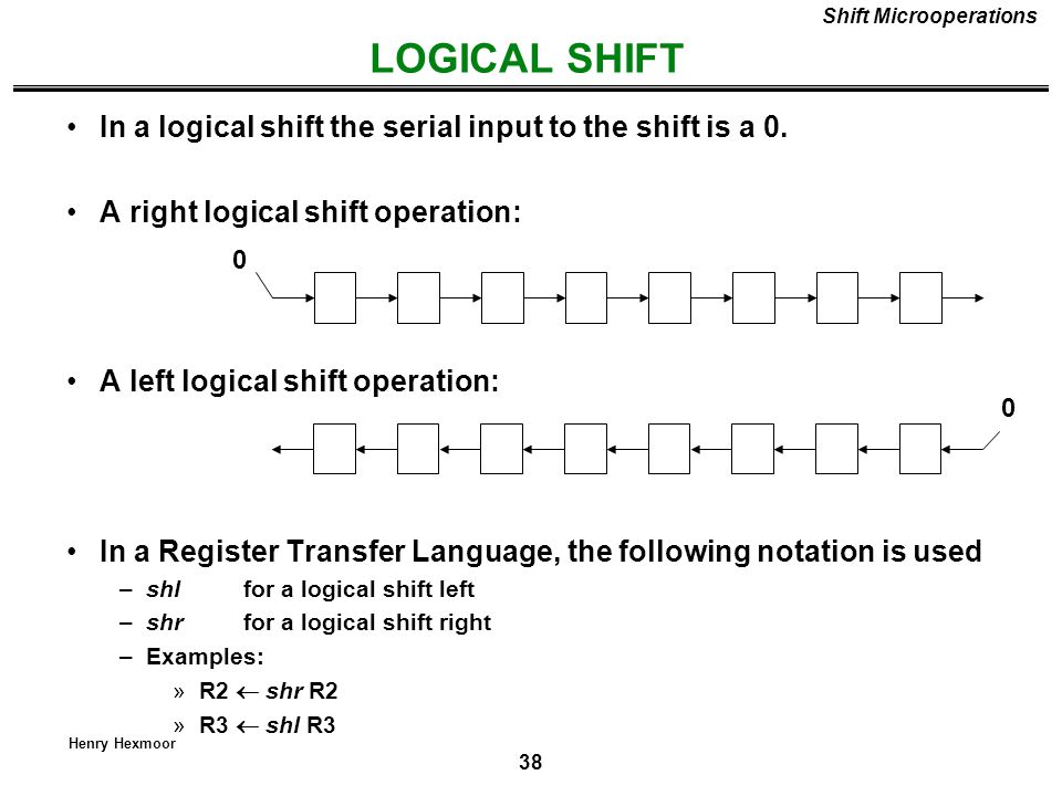 LOGICAL SHIFT In a logical shift the serial input to the shift is a 0.