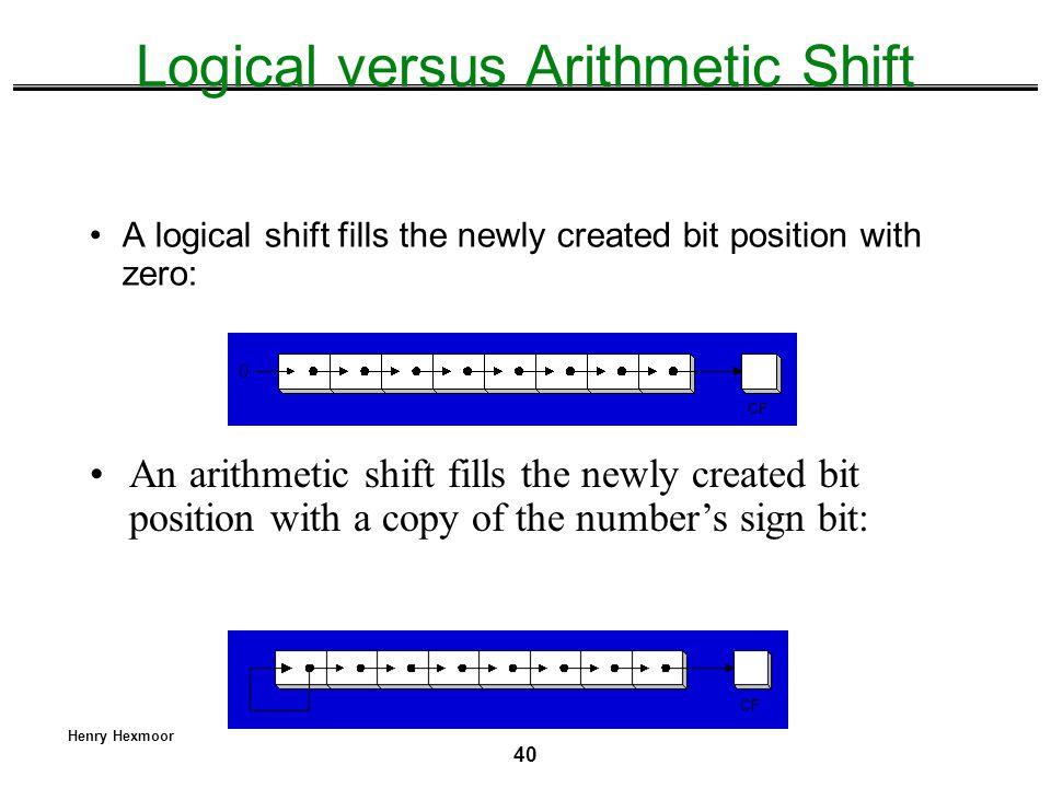Logical versus Arithmetic Shift