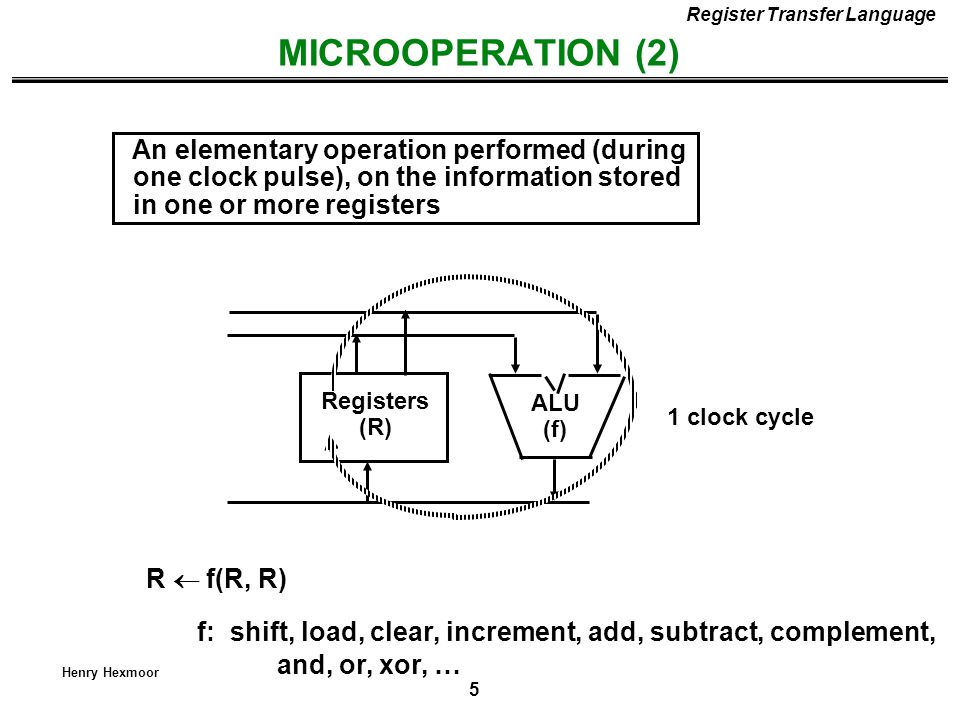 MICROOPERATION (2) An elementary operation performed (during
