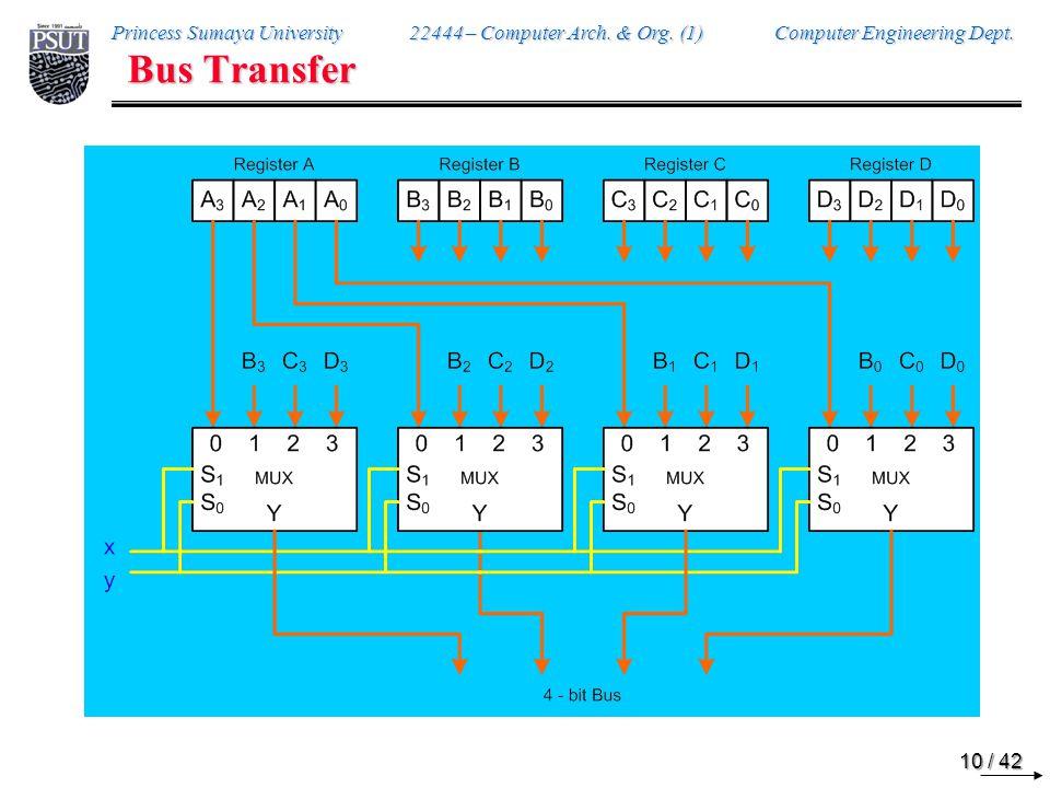 Bus Transfer