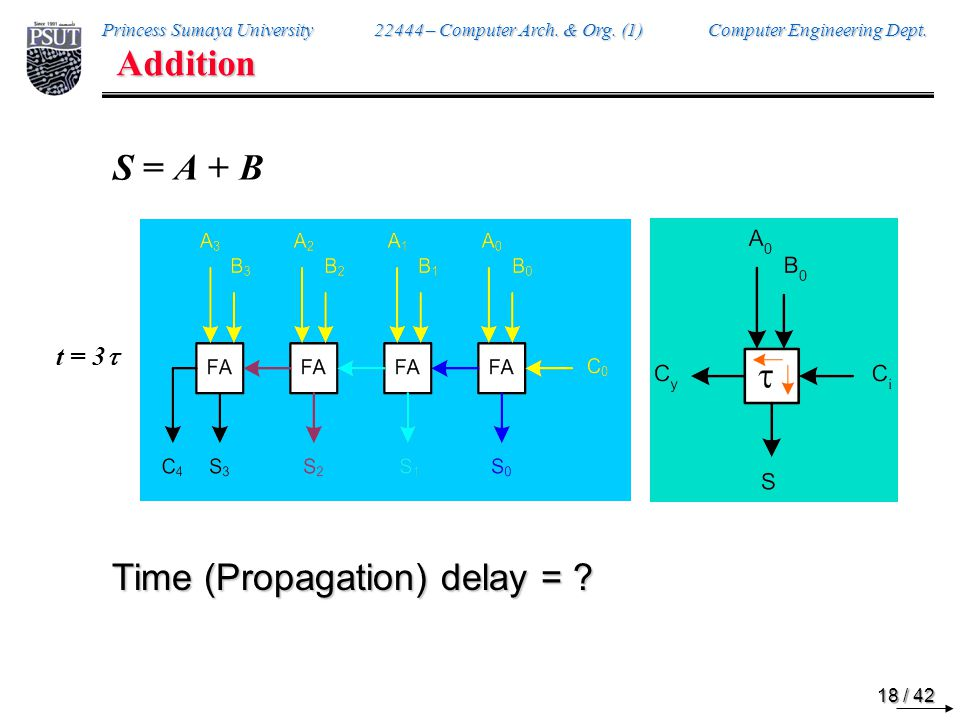 Time (Propagation) delay = 4 t