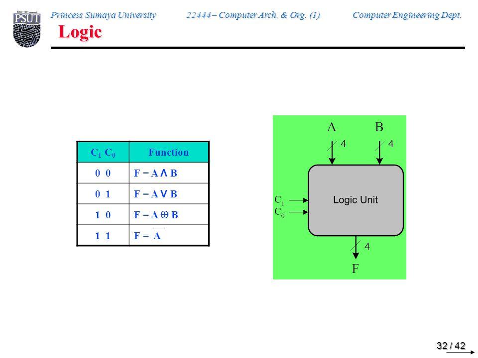 Logic Data Control