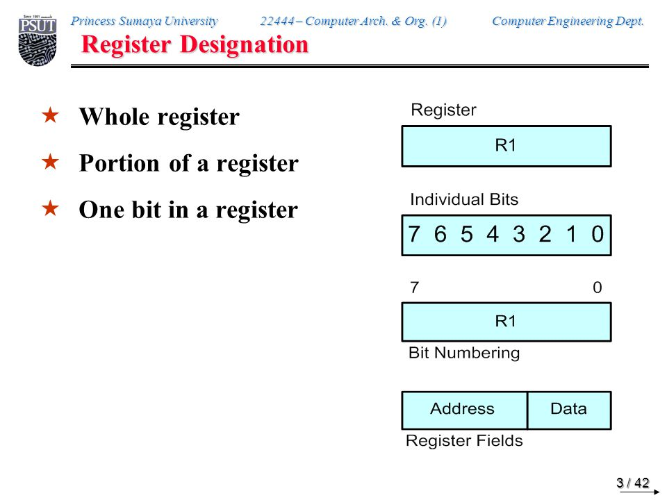 Parallel Register Transfer
