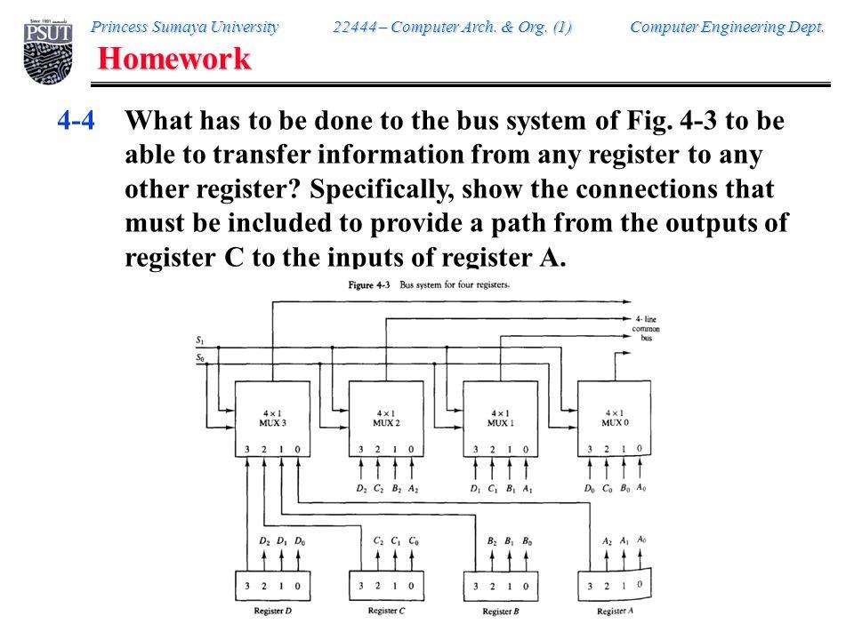 Homework 4-5.
