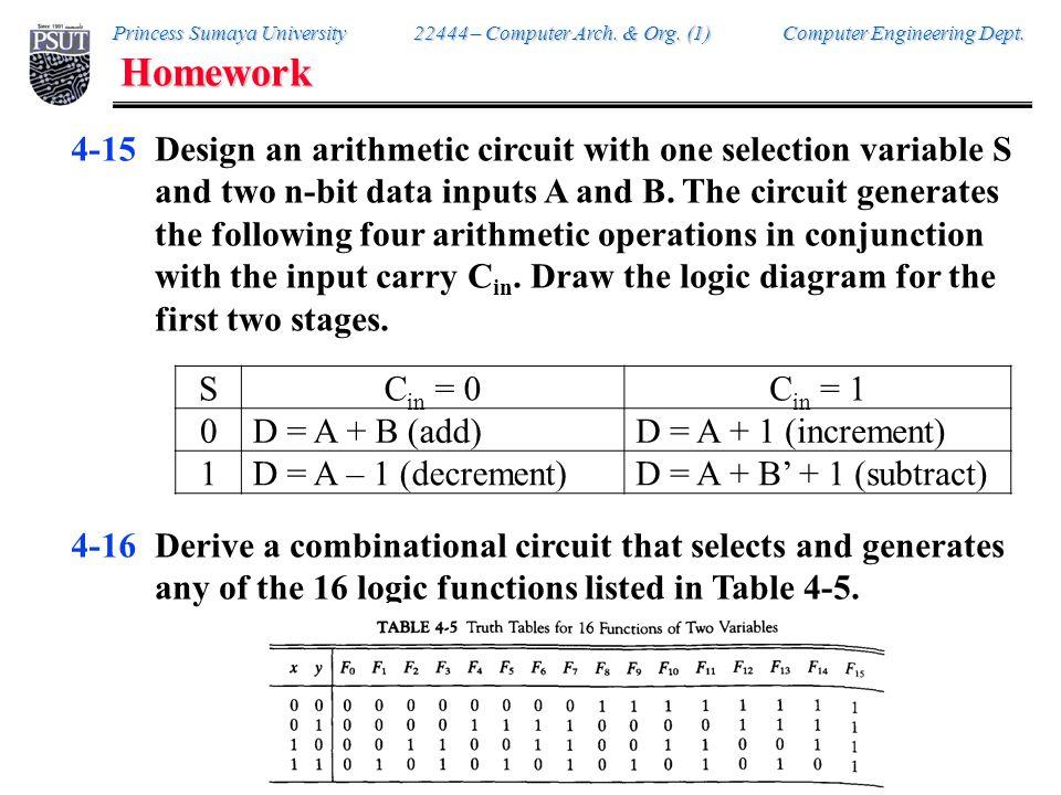 Homework 4-17.