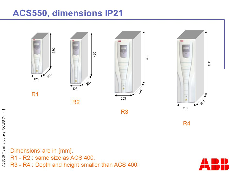 ACS550, dimensions IP21 R1 R2 R3 R4 Dimensions are in [mm].