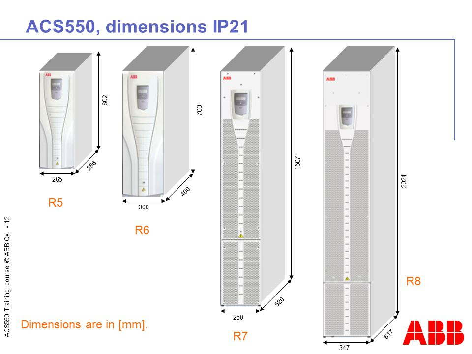 ACS550, dimensions IP21 R5 R6 R8 Dimensions are in [mm]. R