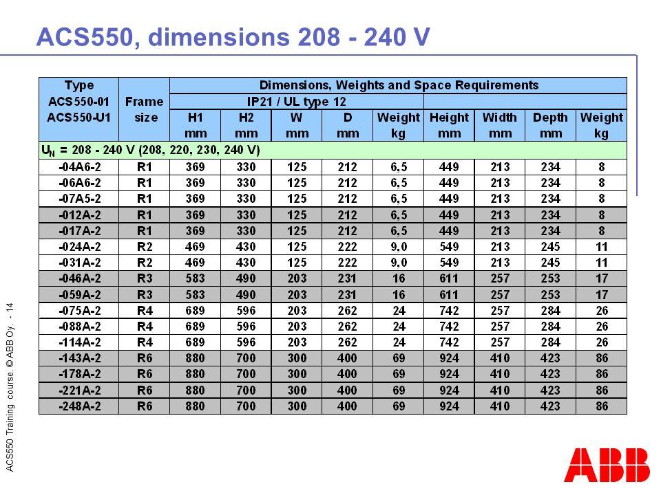 ACS550, dimensions 208 - 240 V