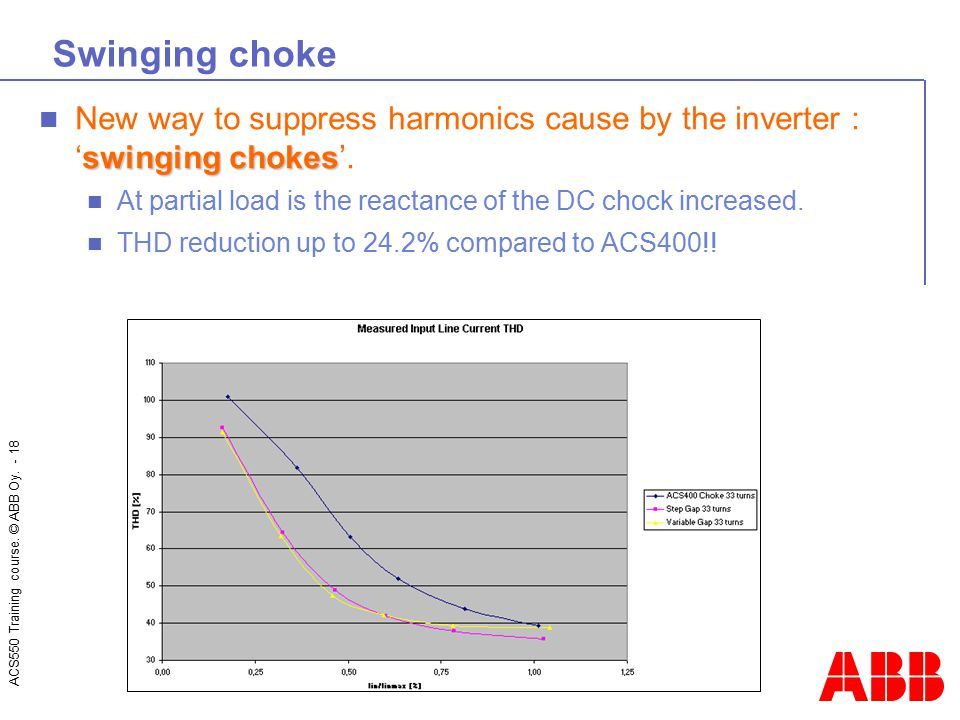Swinging choke New way to suppress harmonics cause by the inverter : 'swinging chokes'. At partial load is the reactance of the DC chock increased.