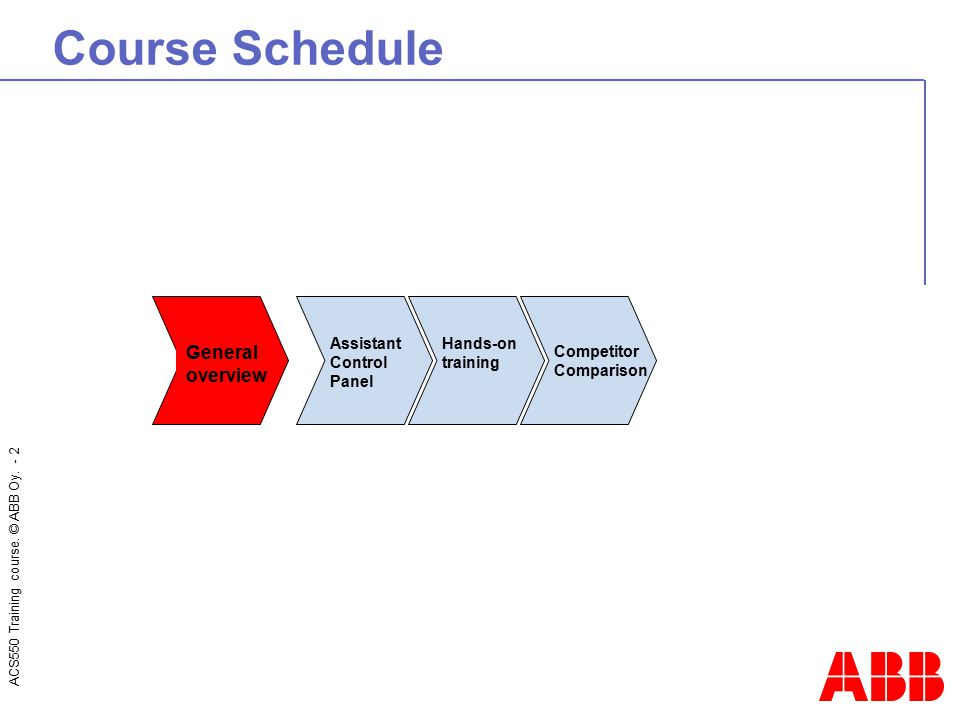 Course Schedule General overview Assistant Control Panel Hands-on