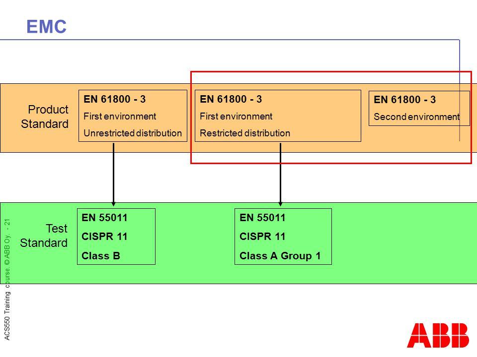 EMC Product Standard Test Standard EN 61800 - 3 EN 61800 - 3