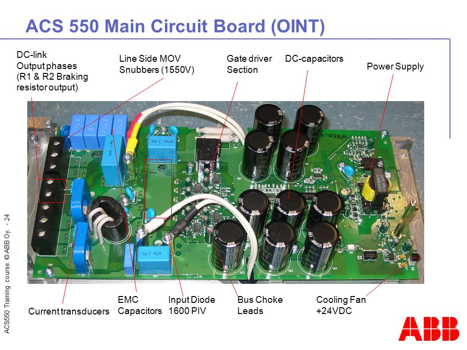 ACS 550 Main Circuit Board (OINT)