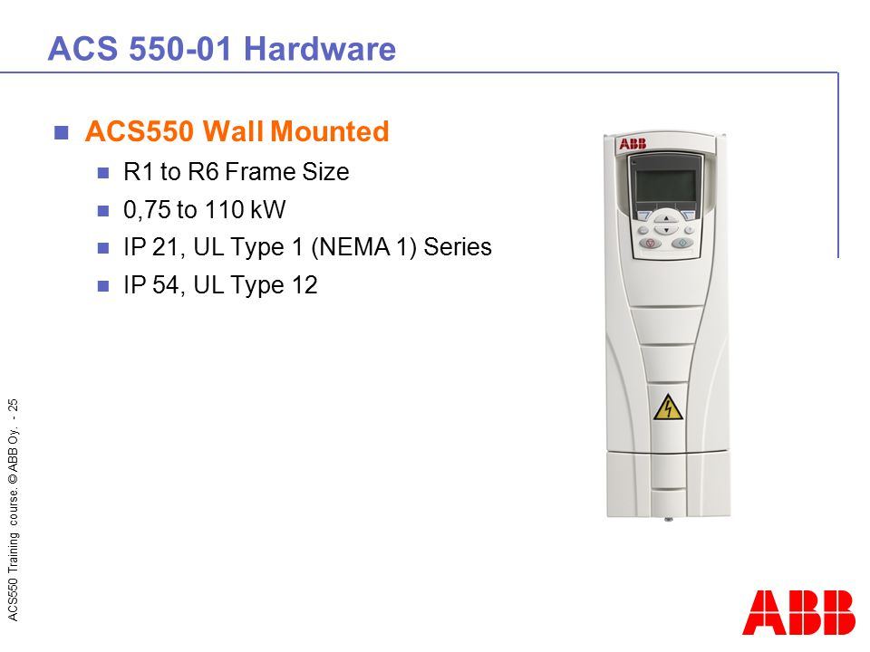 ACS 550-01 Hardware ACS550 Wall Mounted R1 to R6 Frame Size