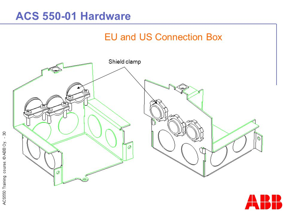 ACS 550-01 Hardware EU and US Connection Box Shield clamp