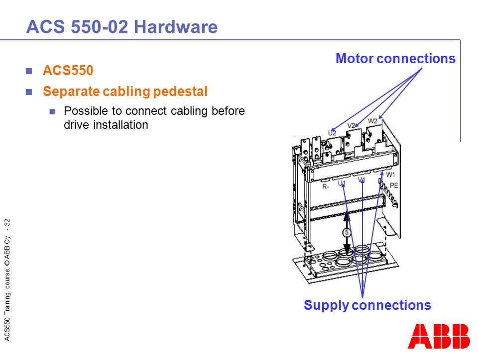ACS 550-02 Hardware Motor connections ACS550 Separate cabling pedestal
