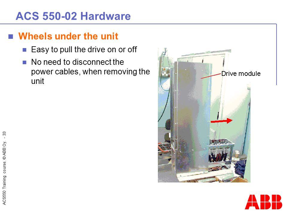 ACS 550-02 Hardware Wheels under the unit