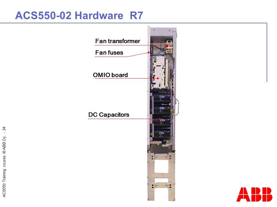 ACS550-02 Hardware R7 Fan transformer Fan fuses OMIO board